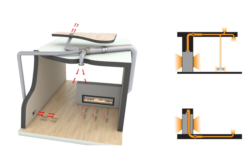 Escea's Heat Ducting pushes warmth of the fireplace to the farthest reaches of a room and the house.